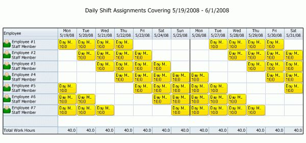 Employee Scheduling Example: 10 hours a day, 7 days a week ...