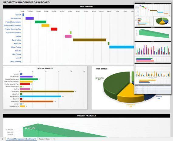 Kpi Template Sample. twelve kpi dashboard examples kpi scorecard ...