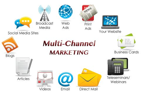 What Marketing Channel Should You Start with First If You're a ...