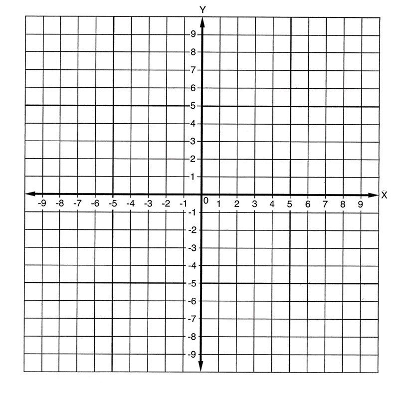 graph-paper-with-numbers » Template to Print