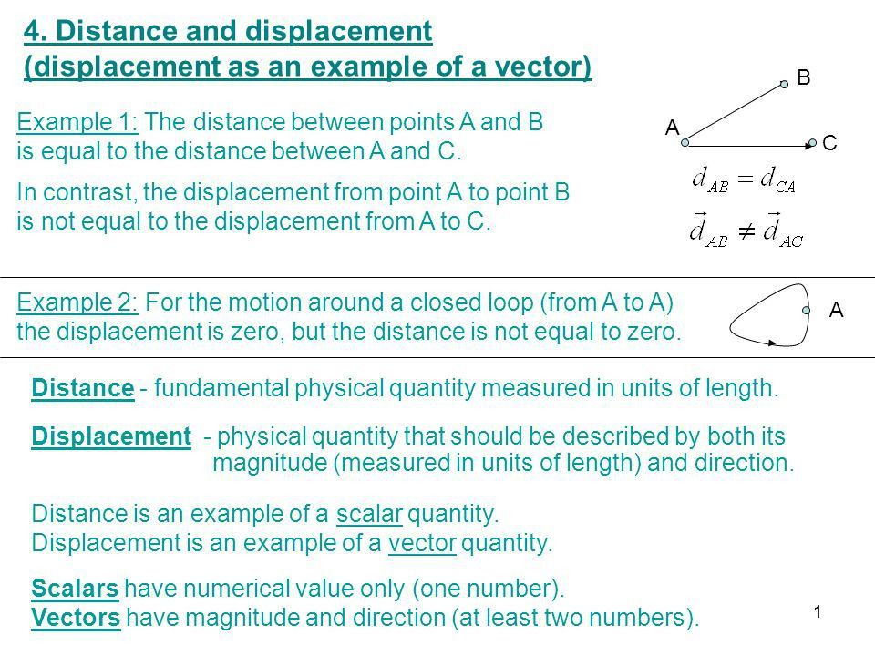 4. Distance and displacement (displacement as an example of a ...