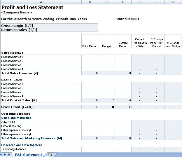 21+ Free Profit and Loss Statement Template - Word Excel Formats