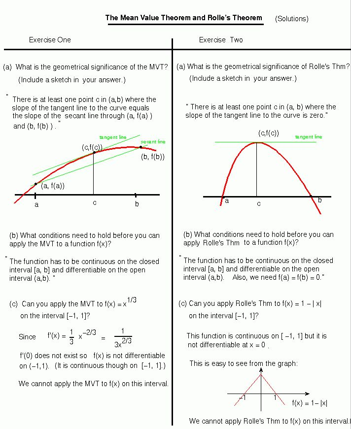 Mean Value Theorem by Ali