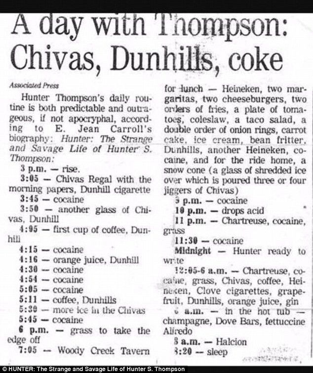 How Hunter S. Thompson required cocaine before starting to write ...