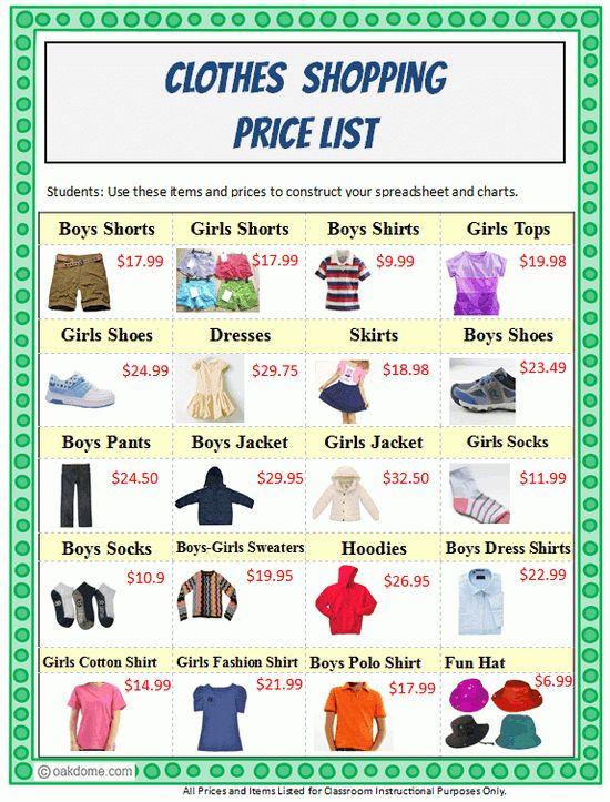 5th Grade Excel Shopping Budget | Mr. Sillman's Tech Blog