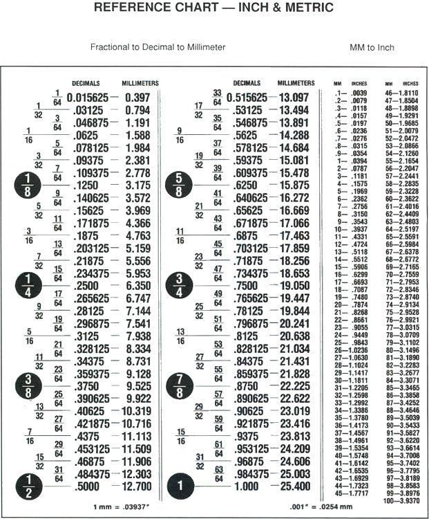 Image result for mm to fractional inches jewelry conversion chart ...