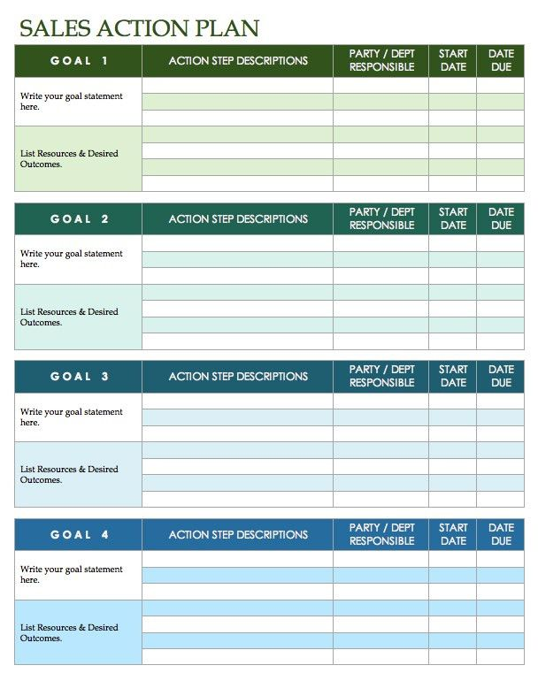 Sales Planner Template Free Sales Plan Templates Smartsheet 7 – Account Plan Template