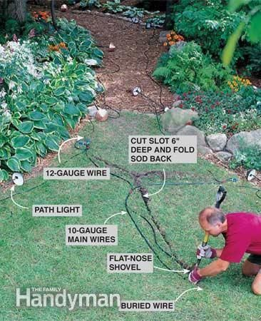 110 best Low Voltage Wiring images on Pinterest | Wire, Commercial ...