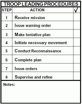 PLAN - Troop leading procedures (ArmyStudyGuide.com)