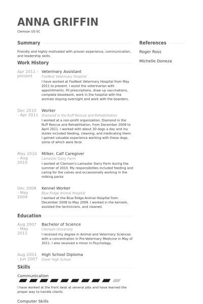 Veterinary Assistant Resume samples - VisualCV resume samples database