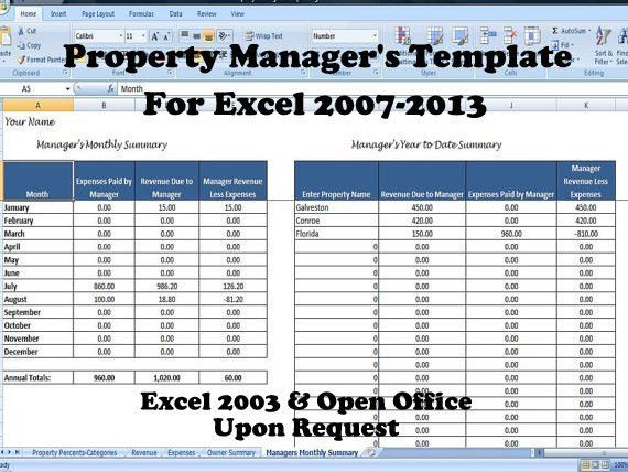 Property Manager's Template Managing Rental Property