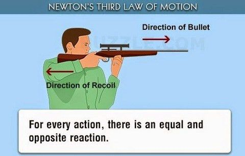 How does Newton's third law apply to a rifle firing a bullet ...