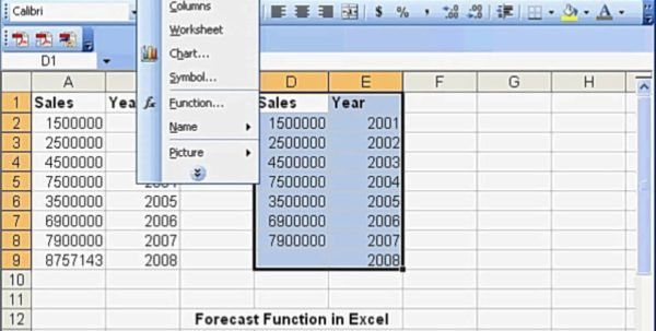 5 Year Cash Flow Template Sales Forecast Spreadsheet Template ...