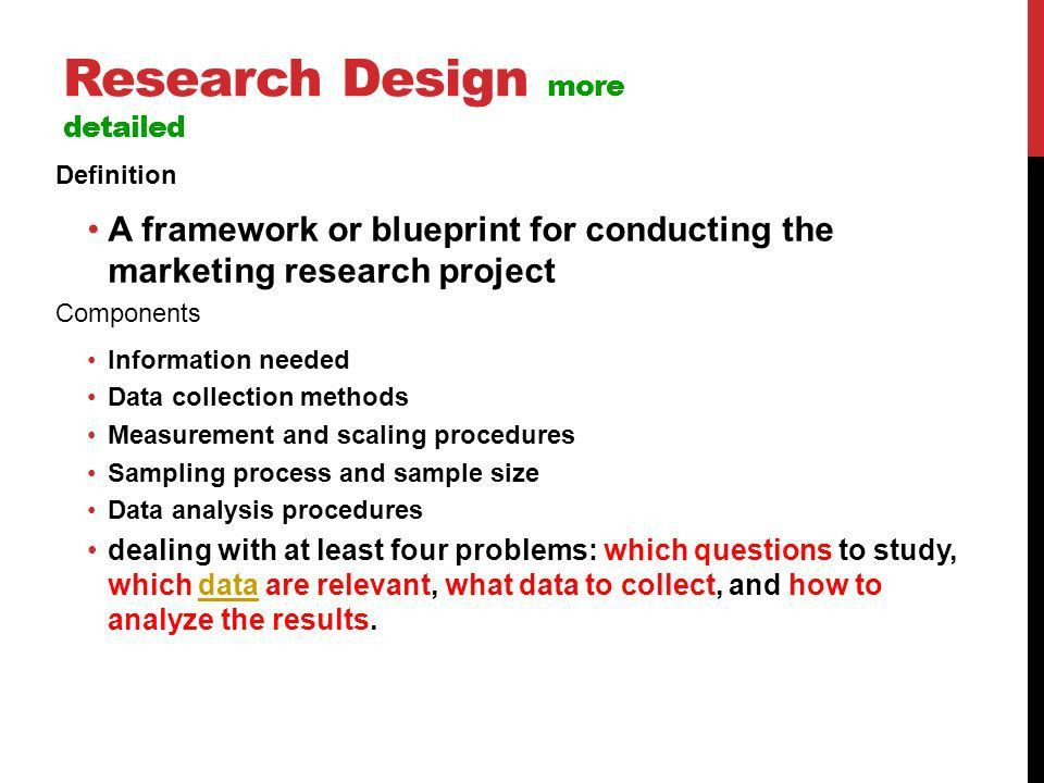 MARKETING RESEARCH PROCESS. RESEARCH DESIGN SECONDARY DATA ...