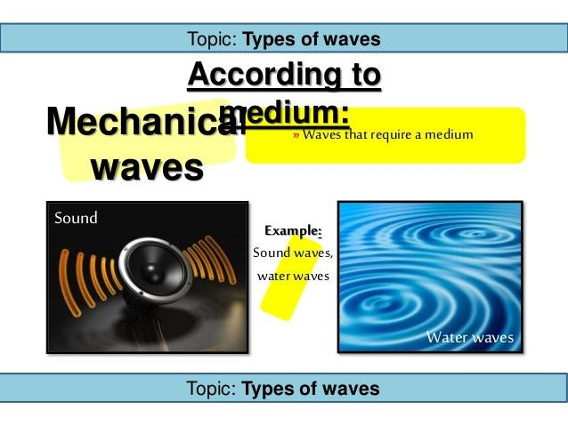 Project in Physics: WAVES