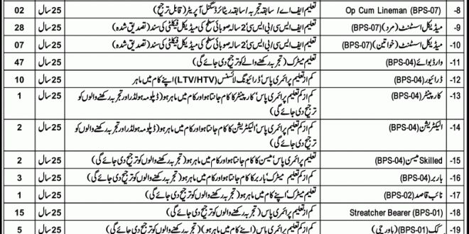System Administrator Job, Sialkot CMH Job, Record Keeper, IT ...
