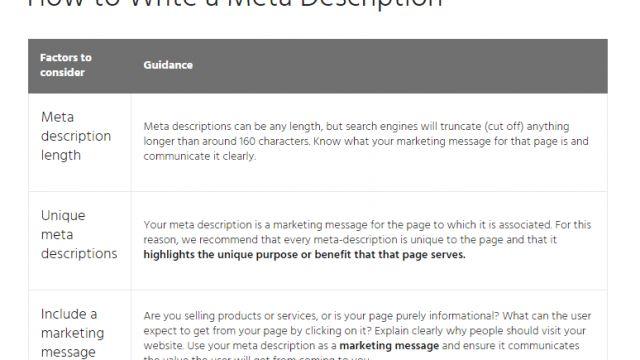 How to Write a Killer Meta Description | Hallam Internet