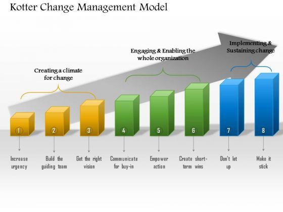 change management powerpoint templates free download - Tomyads.info
