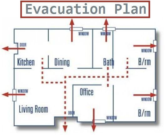 24 best Safety Planning images on Pinterest | Fire safety, Family ...