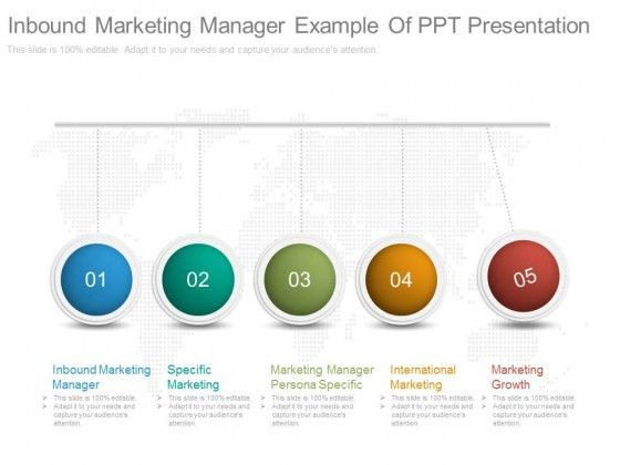 Inbound Marketing Manager Example Of Ppt Presentation - PowerPoint ...