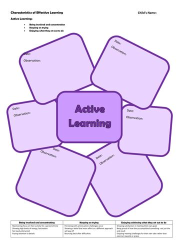 Characteristics of Effective Learning - Profile record sheets ...