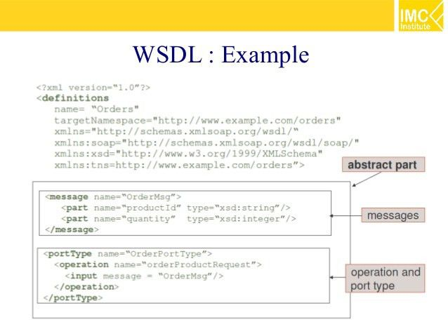 Java Web Services [3/5]: WSDL, WADL and UDDI