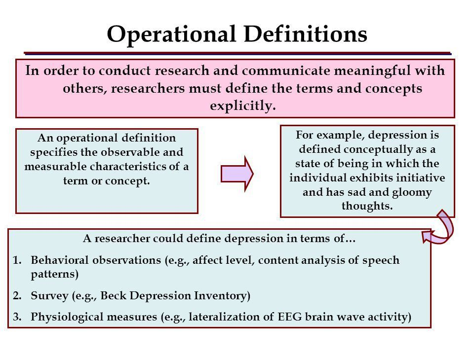 Variables and their Operational Definitions - ppt video online ...