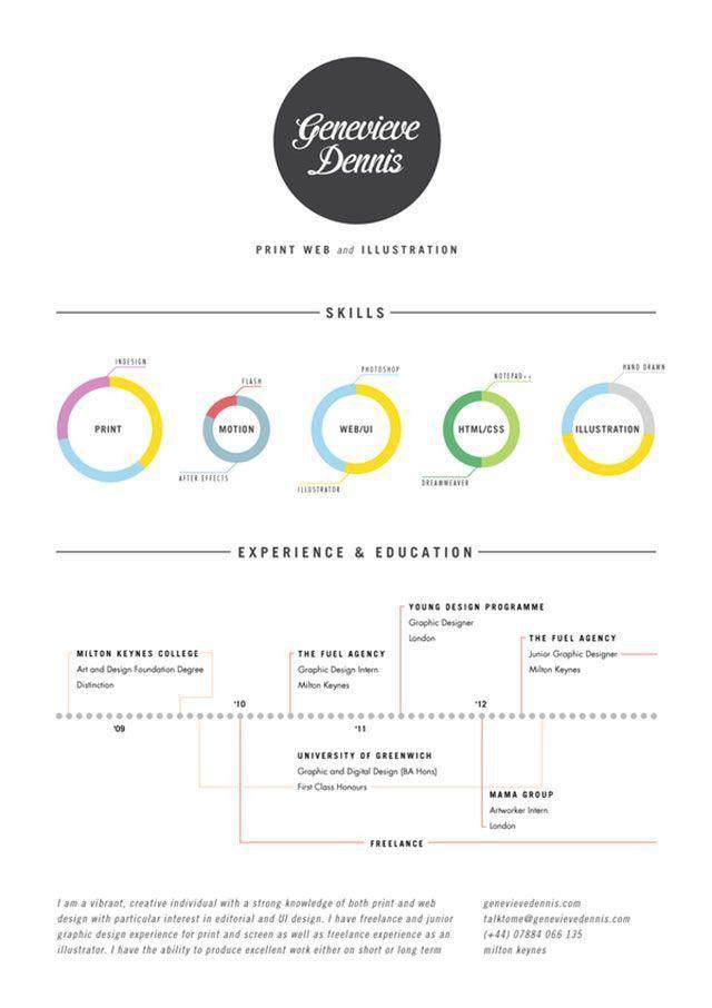 28 best Resume Inspiration images on Pinterest   Resume ideas ...