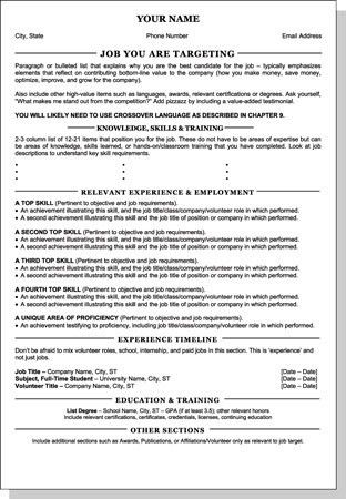 Tips for Creating a Chrono-Functional Resume - dummies