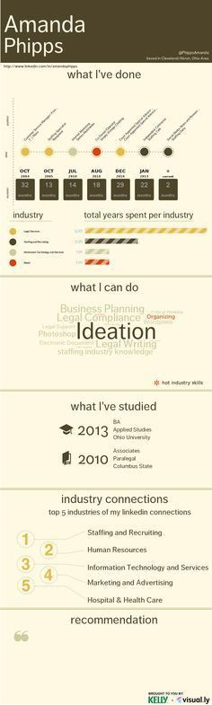 Infographic Resume by Diallo Shabazz, via Behance | Infographic ...
