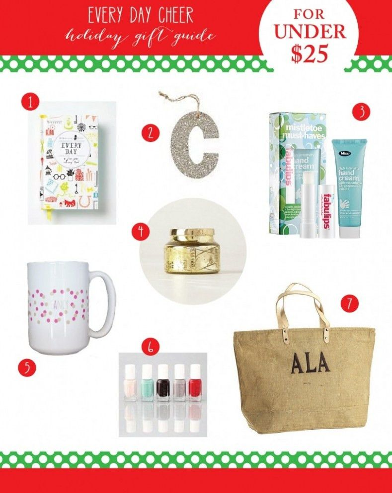 Gifts Under $25 and My Christmas Wish List » jenny collier blog