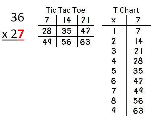 Tic Tac Toe..All Your Multiples in a Row - Math Coach's Corner