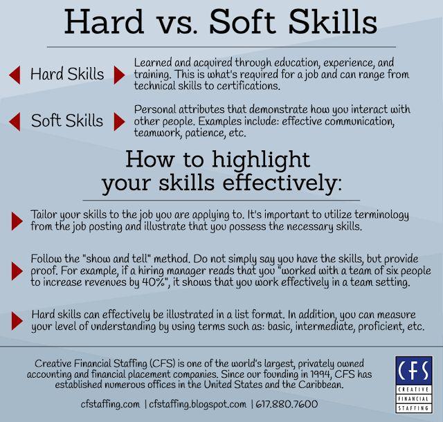 Hard vs Soft Skills via cfstaffing.blogspot.com – DIANE DELGADO ...