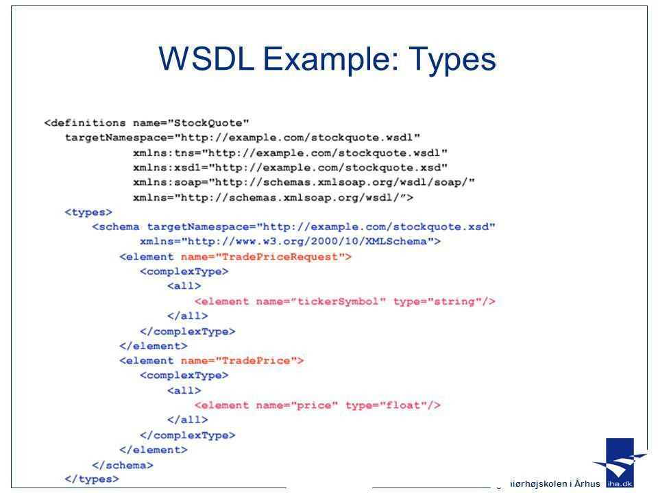SOAP, WSDL & introduction to UDDI - ppt video online download