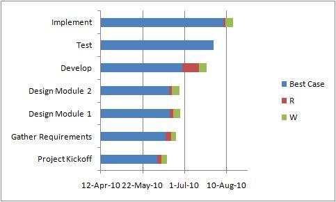 Gantt Box Chart - An Alternative to Gantt Chart - Download Excel ...