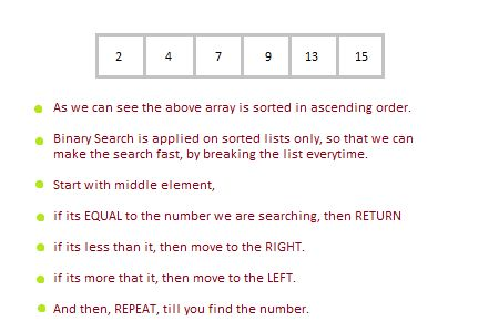 Search Algorithms : Linear and Binary Search | Data Structure ...