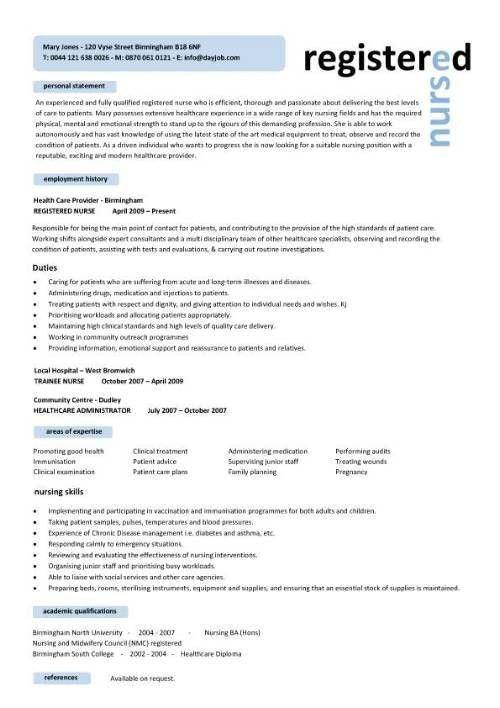 Good Nursing Resume Examples