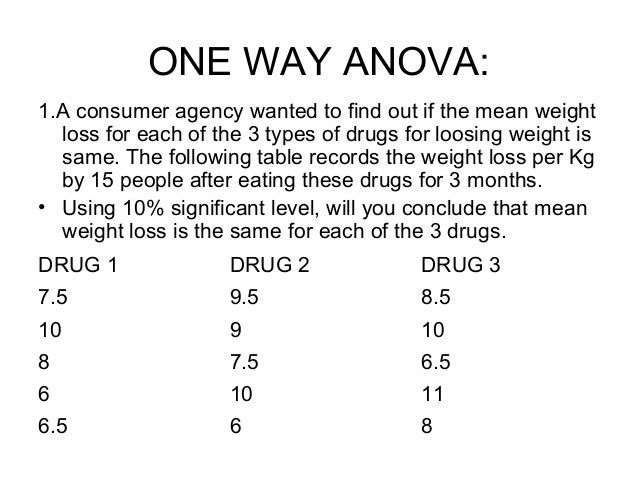 Examples of one way and two way ANOVA