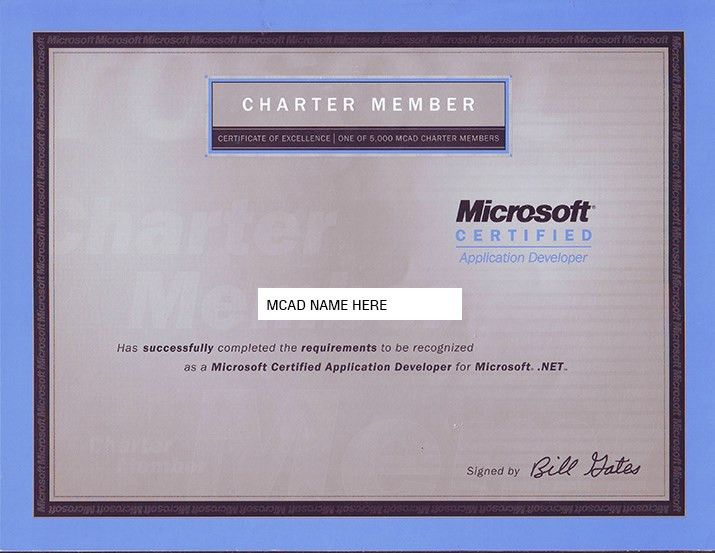 Microsoft Certified Professionals in Hungary