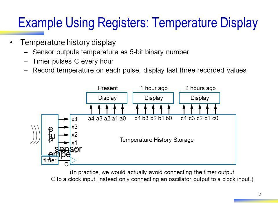 Basic Register Typically, we store multi-bit items - ppt download