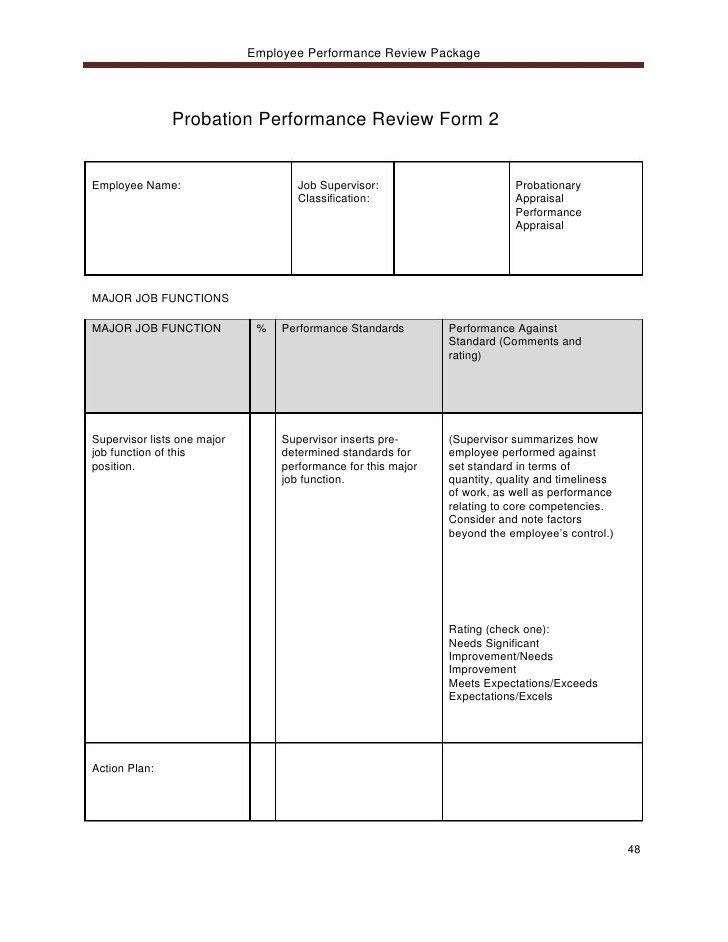 Employee performance review_package