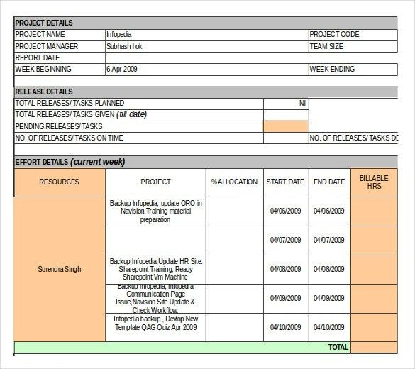 12+ Inventory Report Templates – Free Sample, Example, Format ...