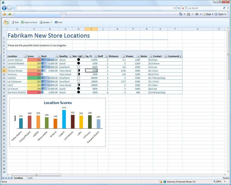 4 Free Alternatives To Microsoft Excel | Bplans