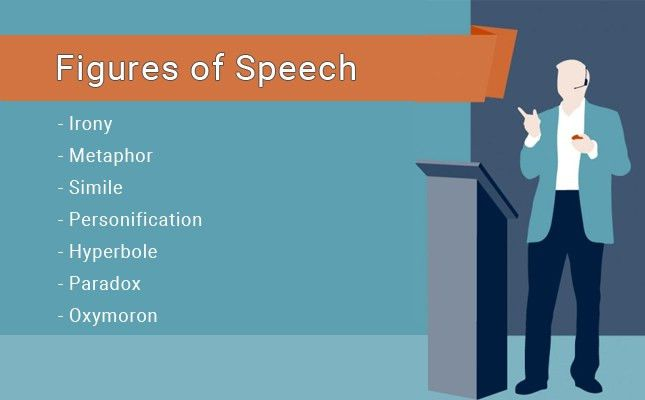 List of Figures of Speech and Examples - HitBullsEye