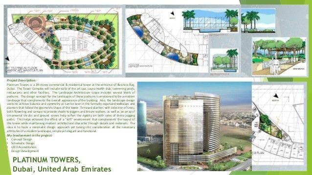 Architect Job Description 10 Amazing Chic Architectural Design ...