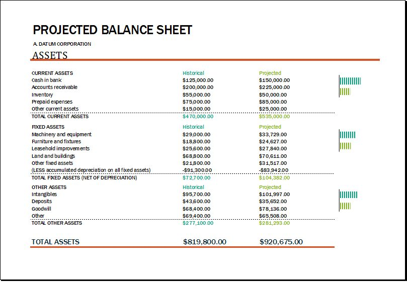 Projected Balance Sheet Template for EXCEL | Excel Templates