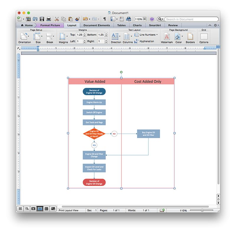 How to Add a Cross-Functional Flowchart to an MS Word Document ...