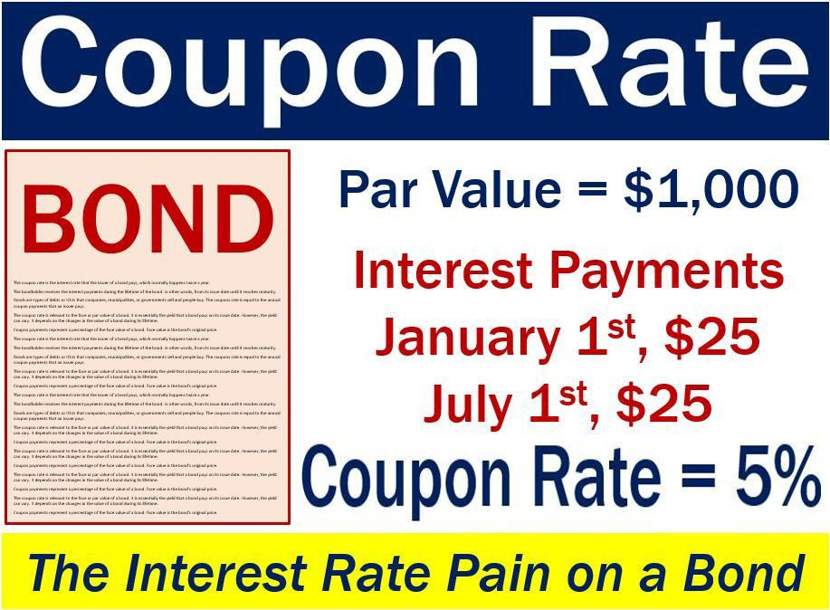 Coupon rate - definition and meaning - Market Business News