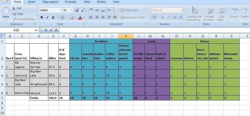 PCT Resupply – Part 3 – Making a shopping list | followingthearrows