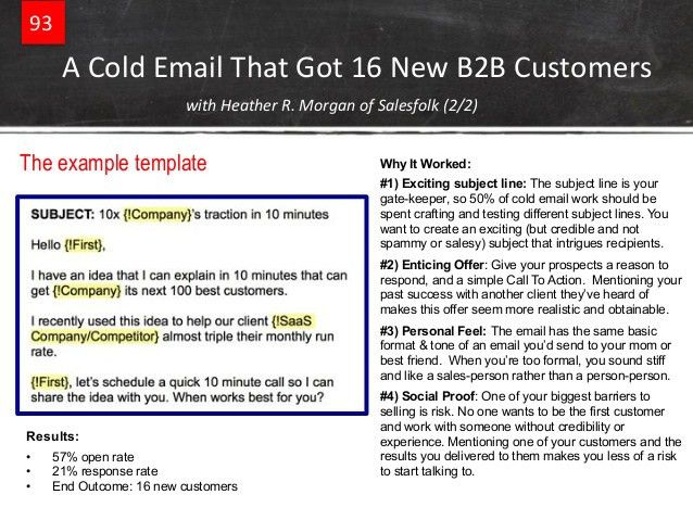Sales Email Template. Pre-Call Email Templates ••• 4; 6 Cold ...